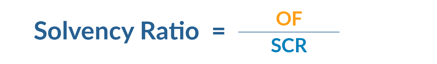 Graphic showing Solvency II equation