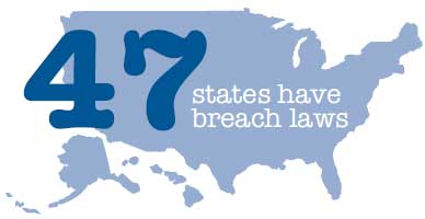 47 States Have Breach Laws