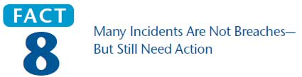 Fact 8 Many Incidents Are Not Breaches