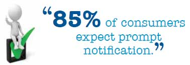 85% of Consumers Expect Prompt Notification