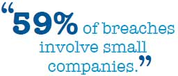 59% of breaches involved small companies